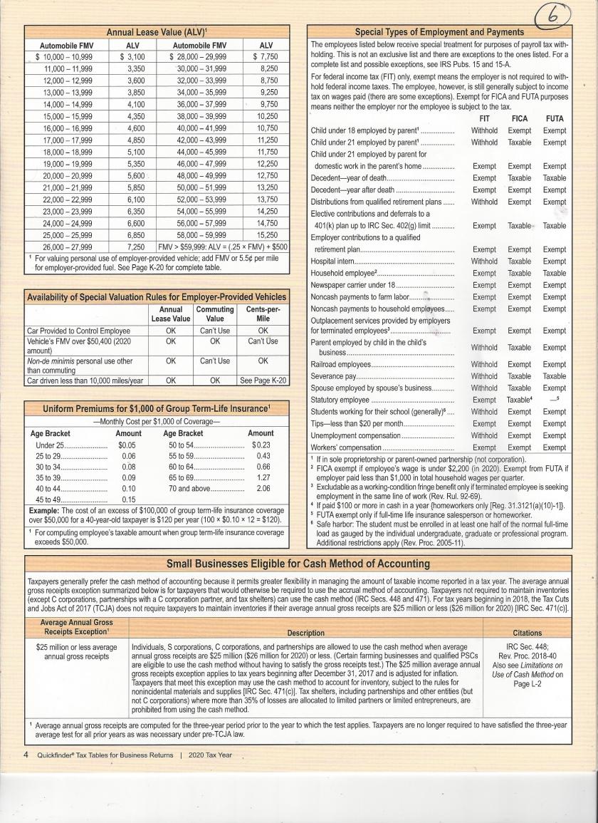 2020_Quickfinder_Business_Page_6